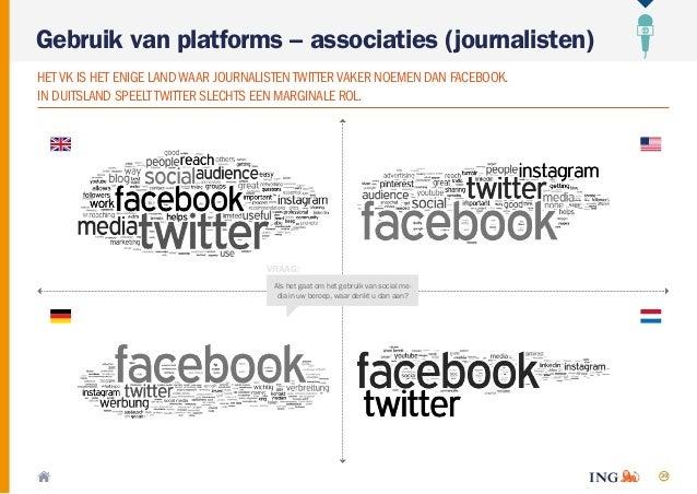 39 Gebruik van platforms – associaties (journalisten) HETVK IS HET ENIGE LAND WAAR JOURNALISTEN TWITTERVAKER NOEMEN DAN FA...