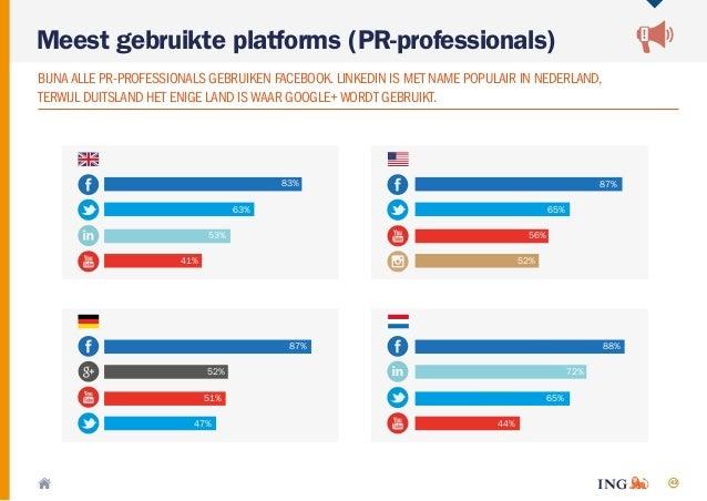43 Meest gebruikte platforms (PR-professionals) BIJNAALLE PR-PROFESSIONALS GEBRUIKEN FACEBOOK.LINKEDIN IS MET NAME POPULAI...