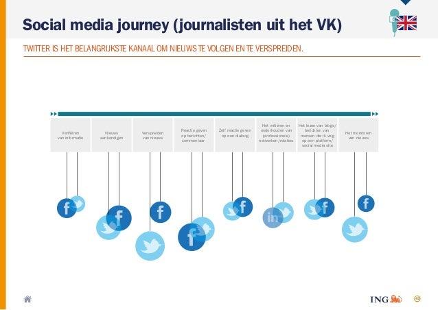 49 TWITTER IS HET BELANGRIJKSTE KANAAL OM NIEUWSTEVOLGEN EN TE VERSPREIDEN. Social media journey (journalisten uit het VK)...