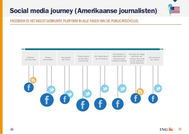 50 FACEBOOK IS HET MEEST GEBRUIKTE PLATFORM INALLE FASEN VAN DE PUBLICATIECYCLUS. Social media journey (Amerikaanse journa...