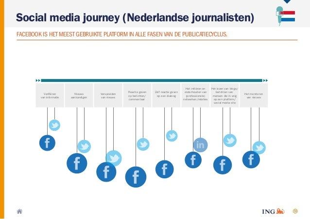 51 FACEBOOK IS HET MEEST GEBRUIKTE PLATFORM INALLE FASEN VAN DE PUBLICATIECYCLUS. Social media journey (Nederlandse journa...