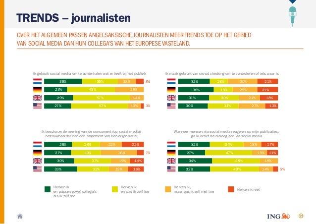 54 TRENDS – journalisten OVER HETALGEMEEN PASSENANGELSAKSISCHE JOURNALISTEN MEERTRENDSTOE OP HET GEBIED VAN SOCIAL MEDIA D...
