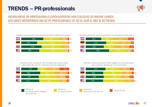 55 TRENDS – PR-professionals NEDERLANDSE PR-PROFESSIONALS LOPEN ACHTER BIJ HUN COLLEGA'S UITANDERE LANDEN. EEN GROTE MEERD...