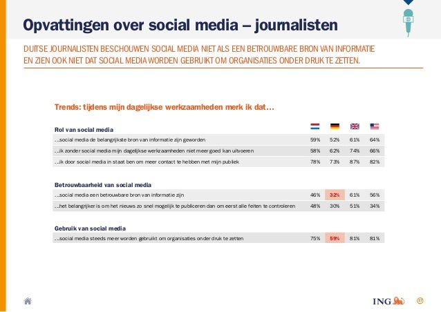 57 Opvattingen over social media – journalisten DUITSE JOURNALISTEN BESCHOUWEN SOCIAL MEDIA NIET ALS EEN BETROUWBARE BRONV...