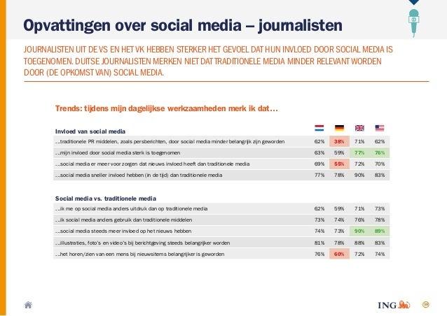 58 Opvattingen over social media – journalisten JOURNALISTEN UIT DE VS EN HETVK HEBBEN STERKER HET GEVOEL DAT HUN INVLOED ...