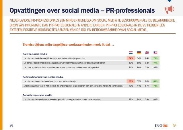 59 Opvattingen over social media – PR-professionals NEDERLANDSE PR-PROFESSIONALS ZIJN MINDER GENEIGD OM SOCIAL MEDIATE BES...
