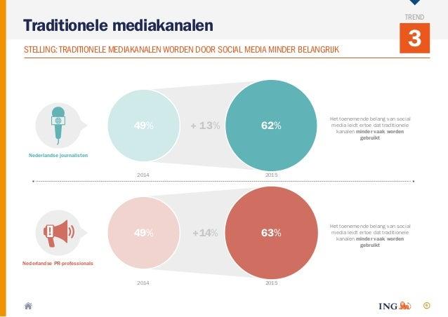 6 3STELLING:TRADITIONELE MEDIAKANALENWORDEN DOOR SOCIAL MEDIA MINDER BELANGRIJK Traditionele mediakanalen TREND Het toenem...
