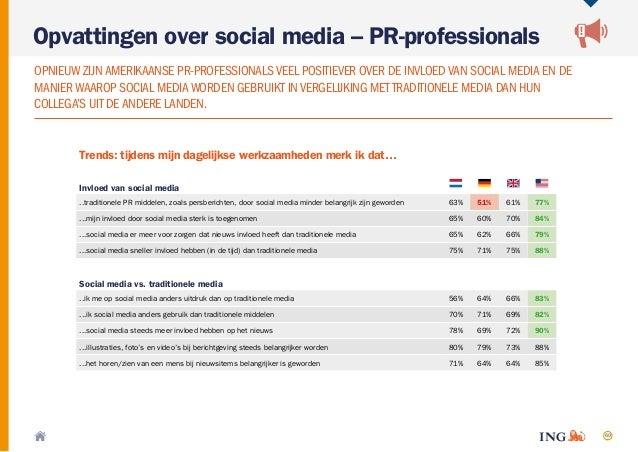 60 Opvattingen over social media – PR-professionals OPNIEUW ZIJNAMERIKAANSE PR-PROFESSIONALSVEEL POSITIEVER OVER DE INVLOE...