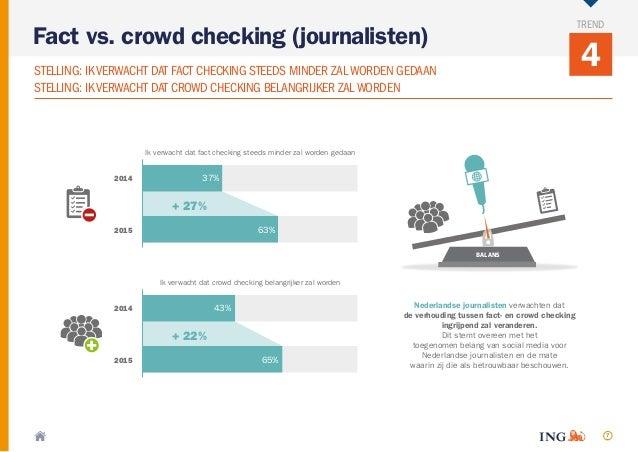7 4 Fact vs. crowd checking (journalisten) TREND STELLING: IKVERWACHT DAT FACT CHECKING STEEDS MINDER ZALWORDEN GEDAAN STE...