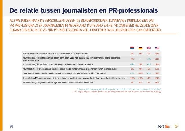 73 Ik ben tevreden over mijn relatie met journalisten / PR-professionals. -2% -9% -1% -20% Journalisten / PR-professionals...
