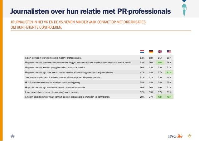 74 JOURNALISTEN IN HET VK EN DEVS NEMEN MINDER VAAK CONTACT OP MET ORGANISATIES OM HUN FEITENTE CONTROLEREN. Journalisten ...