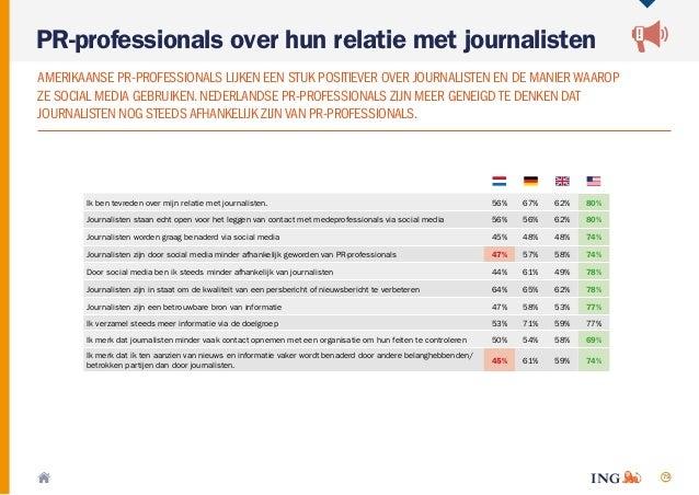 75 PR-professionals over hun relatie met journalisten AMERIKAANSE PR-PROFESSIONALS LIJKEN EEN STUK POSITIEVER OVER JOURNAL...