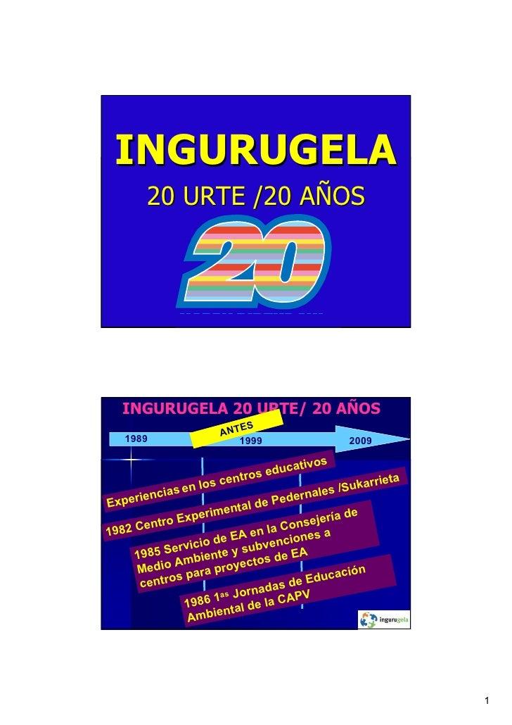 INGURUGELA 20 URTE/ 20 AÑOS    INGURUGELA    1989                    1999                  2009             20 URTE /20 AÑ...