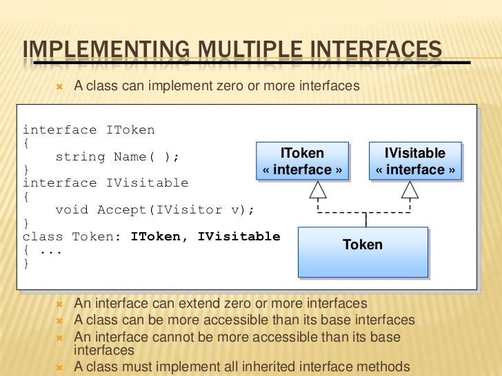 Multiple Inheritance in Java with Example