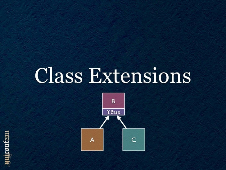 Class extensionsY.extend = function (SubClass, SuperClass, proto, static)Y.SubClass = Y.extend(  function() {     SubClass...