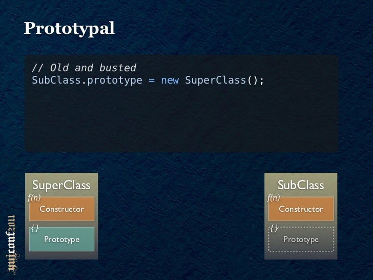 Prototypal // Old and busted SubClass.prototype = new SuperClass(); SuperClass                                  SubClassf(...
