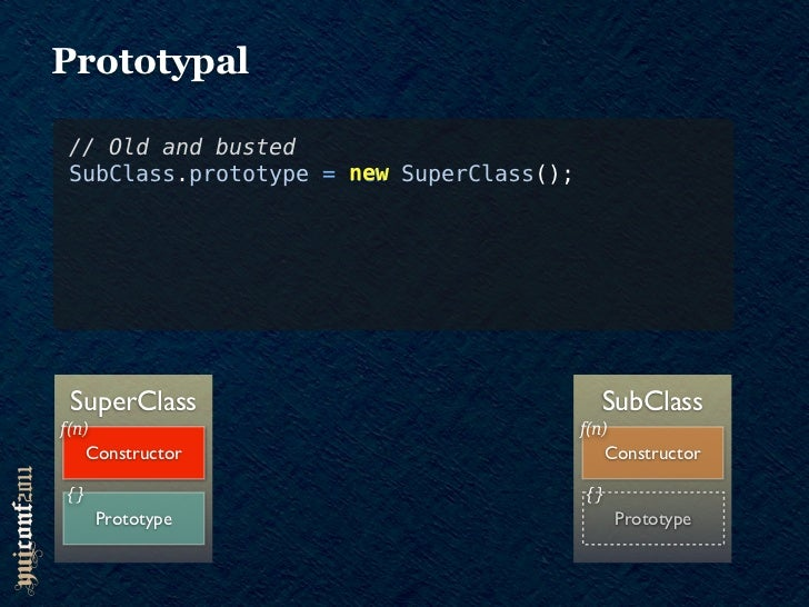 Prototypal // Old and busted SubClass.prototype = new SuperClass();                   BA SuperClass           D           ...