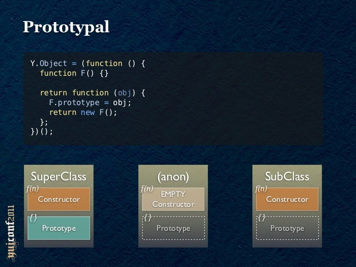 Prototypal Y.Object = (function () {   function F() {}   return function (obj) {      F.prototype = obj;      return new F...