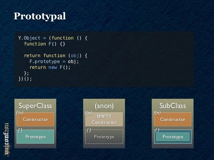 PrototypalY.Object = (function () {  function F() {}  return function (obj) {     F.prototype = obj;     return new F();  ...