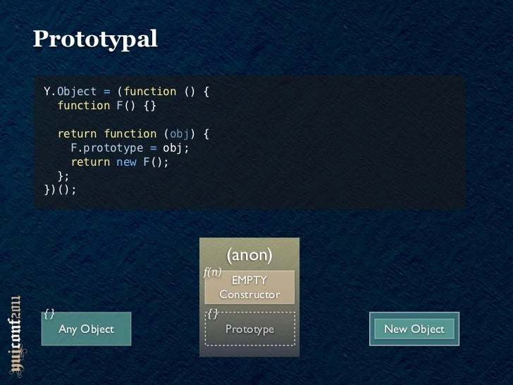 Factory constructorfunction Set() {  var that = (this instanceof Set) ?                 this :                Y.Object(Set...