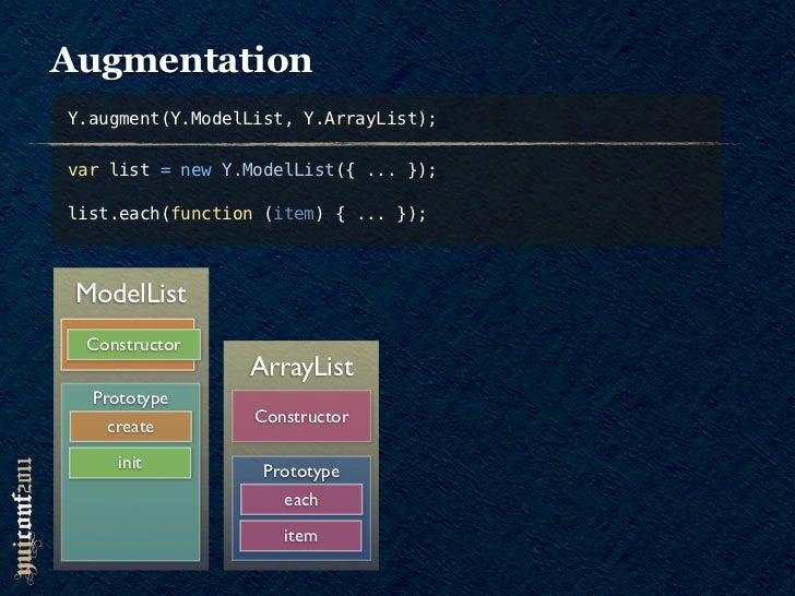 AugmentationY.augment(Y.ModelList, Y.ArrayList);  augmentvar list = new Y.ModelList({ ... });list.each(function (item) { ....