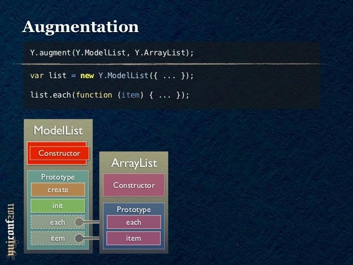 AugmentationY.augment(Y.ModelList, Y.ArrayList);var list = new Y.ModelList({ ... });list.each(function (item) { ... }); Mo...