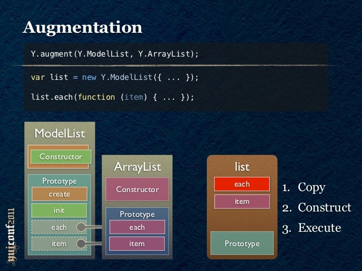 AugmentationY.augment = function (to, from, force, whitelist, config)Y.augment(Y.HistoryBase, Y.EventTarget, null, null, {...