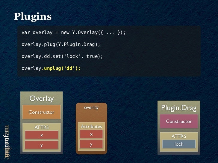 The requirementsHost class •   Y.Plugin.Host (free in Y.Base, or add with Y.augment)Plugin class •   Static NS property