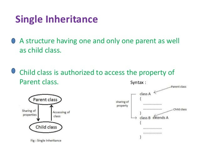 inheritance in java Inheritance is one of the key features of object oriented programming inheritance provided mechanism that allowed a class to inherit property of another class.