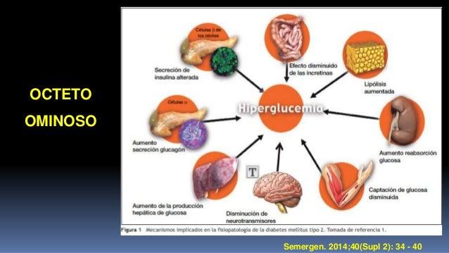 REVISION DE REVISTAS: Inhibidores SGLT 2