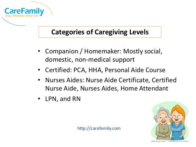 In Home Caregiver Training Slide 3