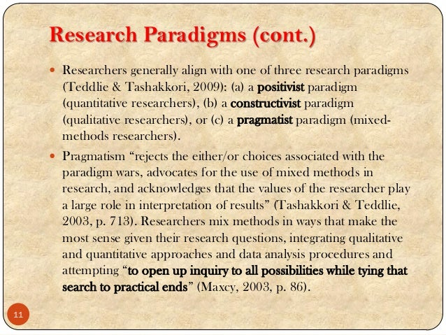 what is positivism in research Positivism and interpretivism are two very important, and very different  approaches to sociological research and study here are some key features.