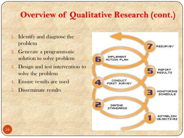 types of qualitative research design pdf