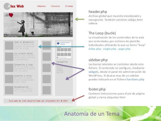 Iniciación al Desarrollo Web con Wordpress