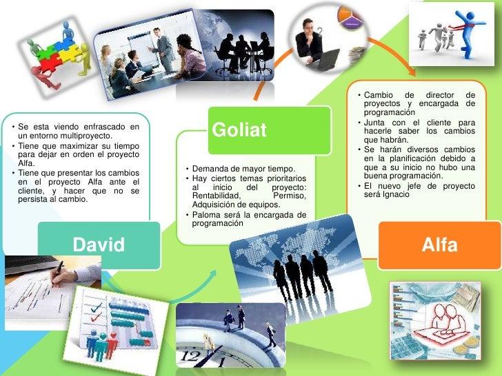 • Cambio de director de                                                                         proyectos y encargada de  ...