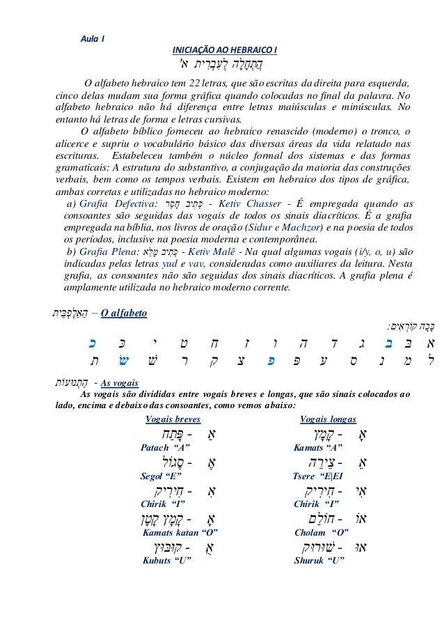 Aula I INICIAÇÃO AO HEBRAICO I ֲהֲתֲחֲלֲהֲלֲעֲבֲרית'א O alfabeto hebraico tem 22 letras, que são escri...