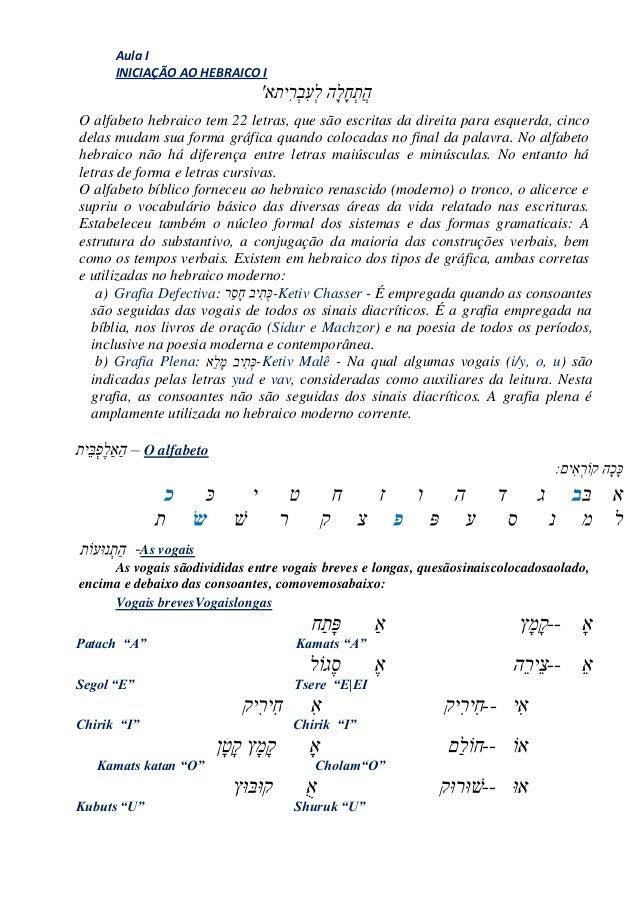 Aula I INICIAÇÃO AO HEBRAICO I O alfabeto hebraico tem 22 letras, que são escritas da direita para esquerda, cinco delas m...