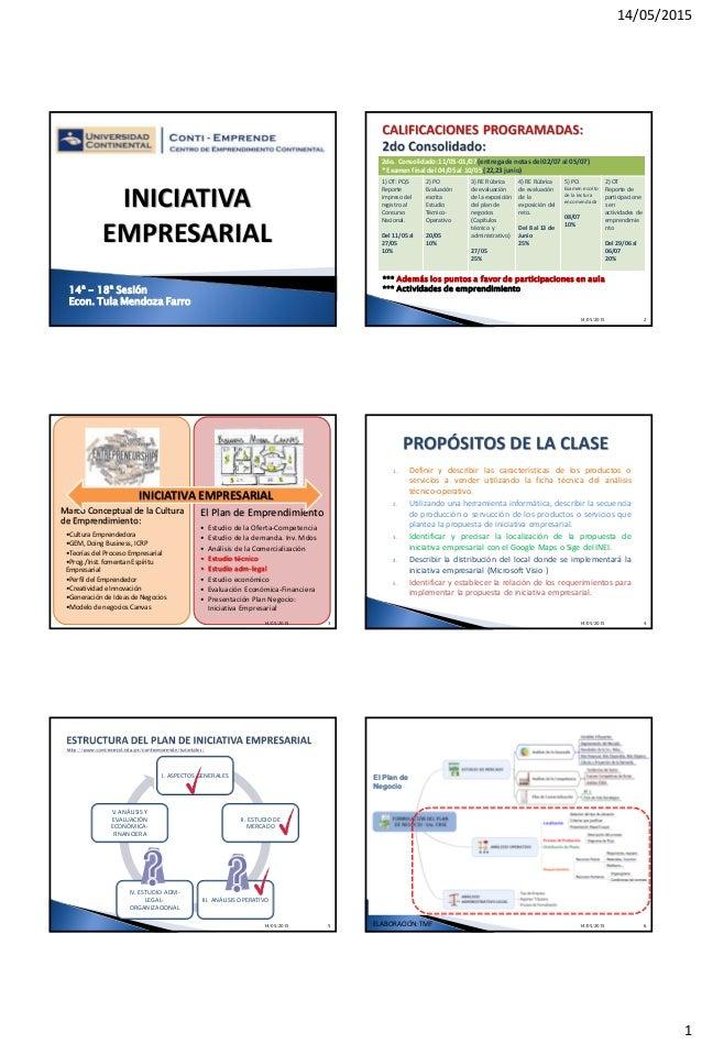 14/05/2015 1 INICIATIVA EMPRESARIAL 14ª - 18ª Sesión Econ. Tula Mendoza Farro 2do. Consolidado:11/05-01/07 (entregade nota...