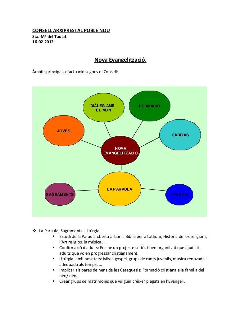 CONSELL ARXIPRESTAL POBLE NOUSta. Mª del Taulat16-02-2012                                  Nova Evangelització.Àmbits prin...