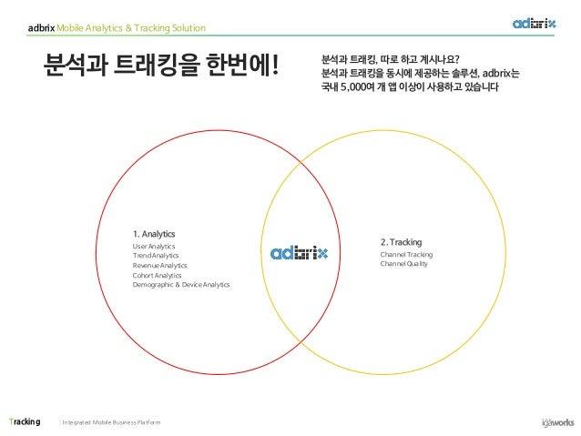 [In iga works guide] adbrix tracking guide 1.0 Slide 3