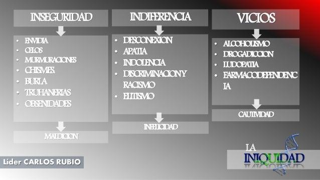 LA Líder CARLOS RUBIO • ENVIDIA • CELOS • MURMURACIONES • CHISMES. • BURLA • TRUHANERIAS • OBSENIDADES INSEGURIDAD INDIFER...