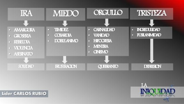 LA Líder CARLOS RUBIO • AMARGURA • GROSERIA • REBELDIA • VIOLENCIA • ASESINATO IRA MIEDO • TIMIDEZ • COBARDIA • DOBLEANIMO...