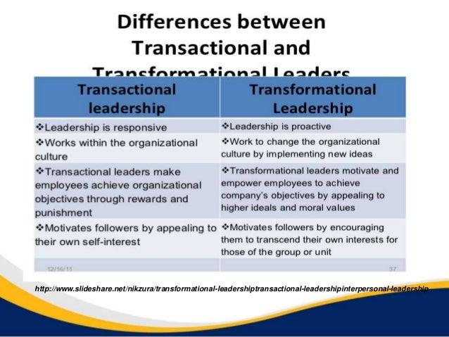 http://www.slideshare.net/nikzura/transformational-leadershiptransactional-leadershipinterpersonal-leadership