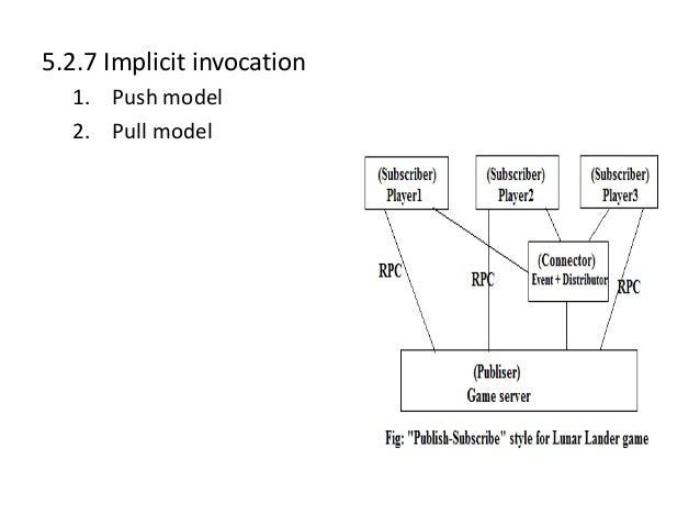 Initial Architectural Design Game Architecture - Game architecture and design