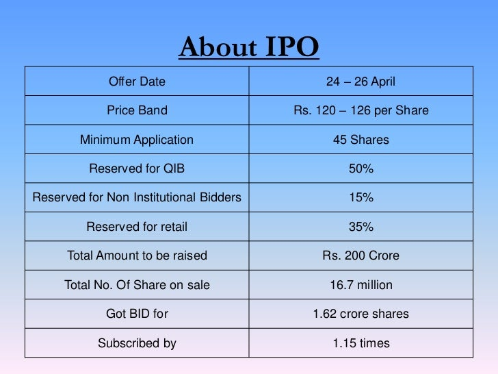 Ipo underpricing and offer price