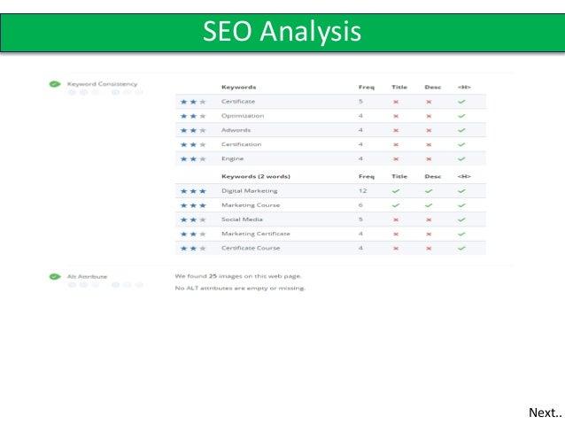 Initial website analysis report sample | ITTCD