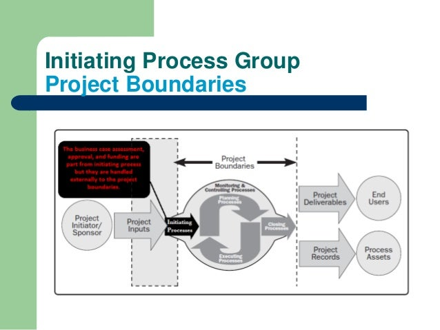 3.3 Initiating Process Group - A Guide to the Project ...