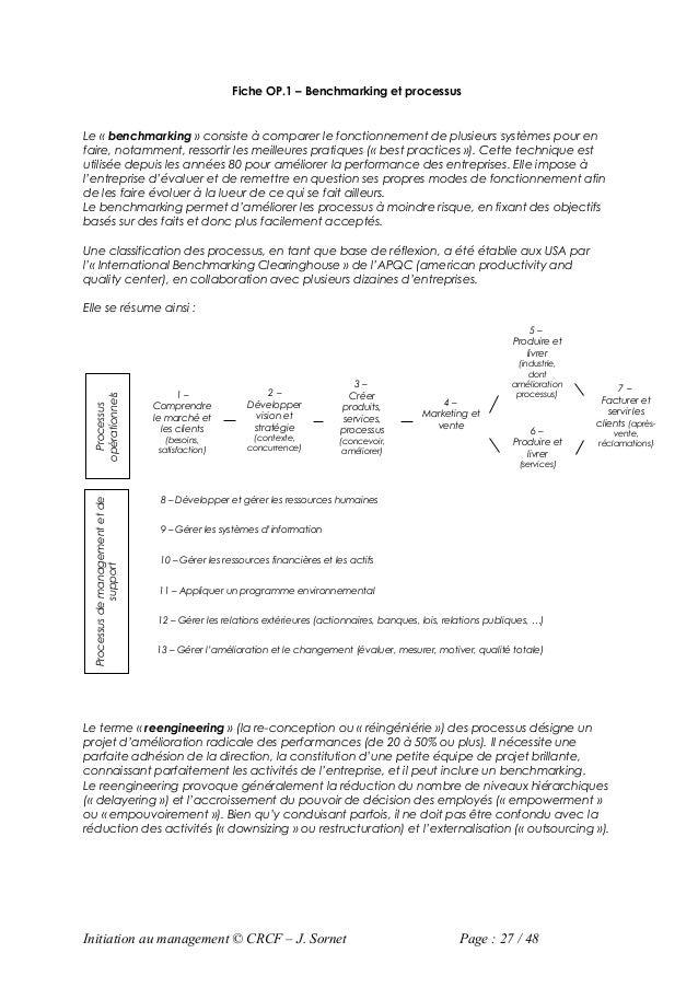 Fiche OP.1 – Benchmarking et processusLe « benchmarking » consiste à comparer le fonctionnement de plusieurs systèmes pour...