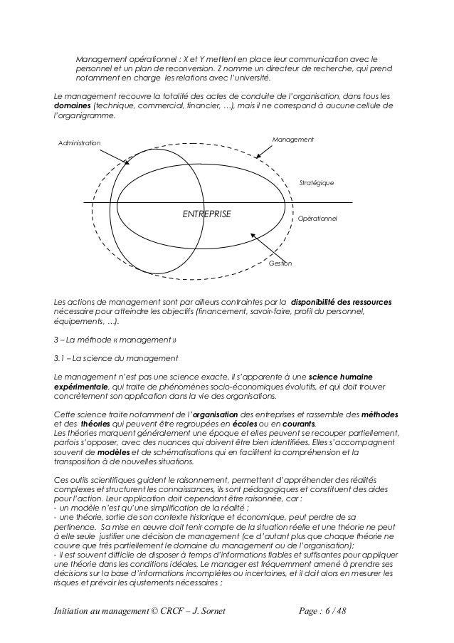 Management opérationnel : X et Y mettent en place leur communication avec le      personnel et un plan de reconversion. Z ...