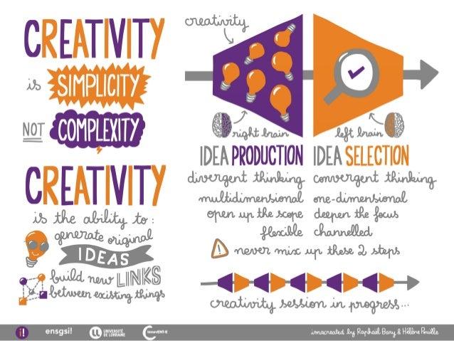 Initiation to creativity Slide 3